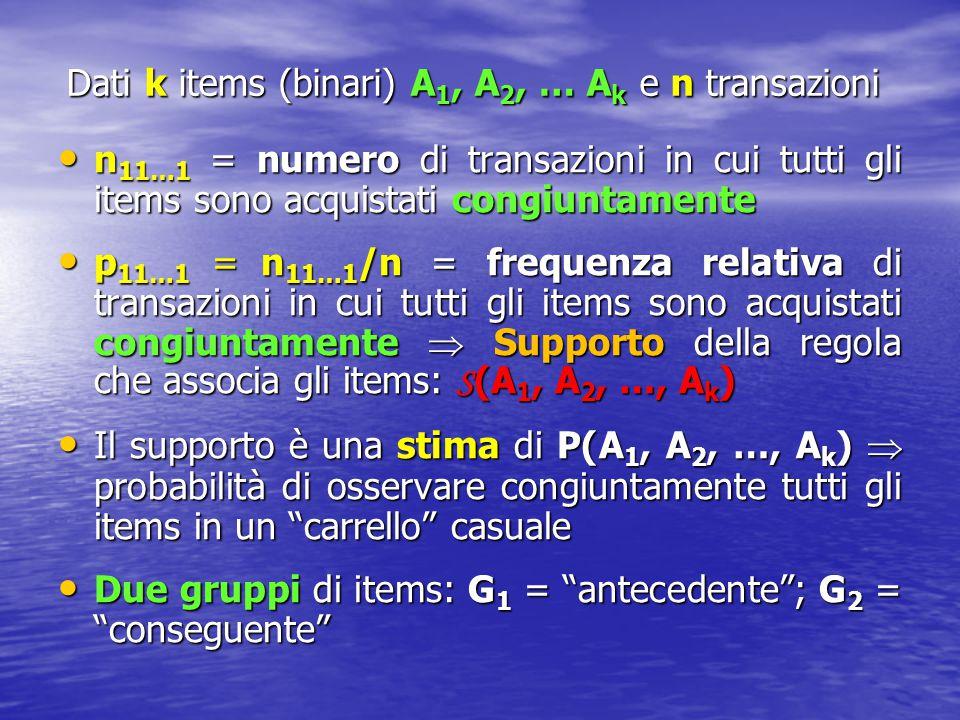 Dati k items (binari) A 1, A 2, … A k e n transazioni n 11…1 = numero di transazioni in cui tutti gli items sono acquistati congiuntamente n 11…1 = nu