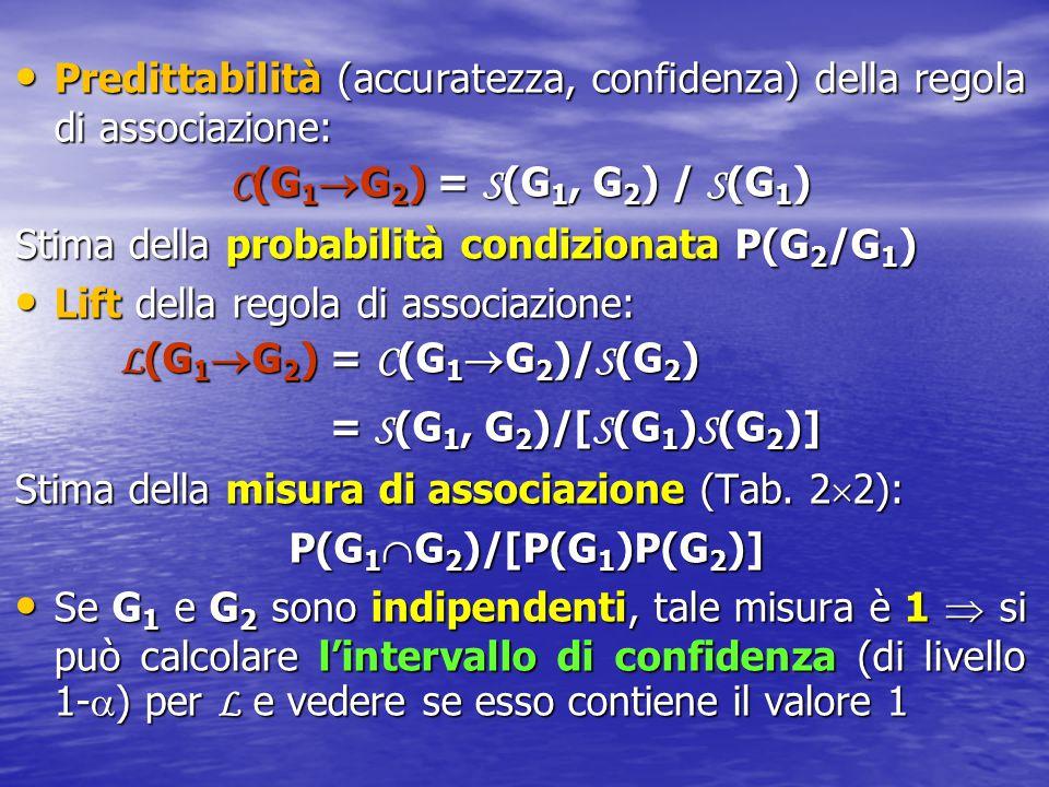 Predittabilità (accuratezza, confidenza) della regola di associazione: Predittabilità (accuratezza, confidenza) della regola di associazione: C (G 1 