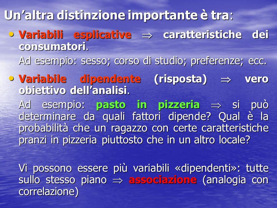 Un'altra distinzione importante è tra: Variabili esplicative  caratteristiche dei consumatori. Variabili esplicative  caratteristiche dei consumator
