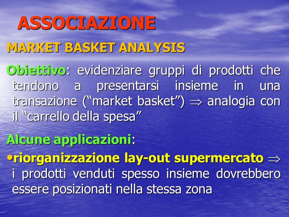 """ASSOCIAZIONE MARKET BASKET ANALYSIS Obiettivo: evidenziare gruppi di prodotti che tendono a presentarsi insieme in una transazione (""""market basket"""") """