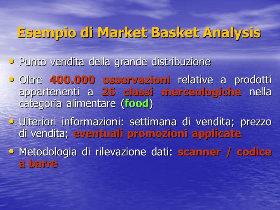 Esempio di Market Basket Analysis Punto vendita della grande distribuzione Punto vendita della grande distribuzione Oltre 400.000 osservazioni relativ