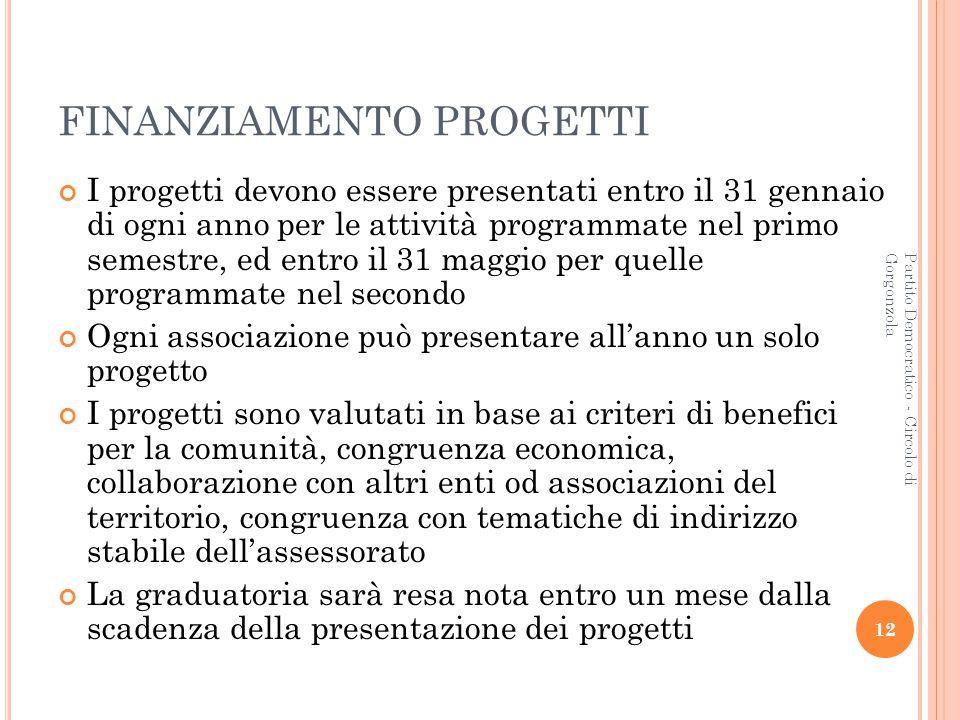 12 Partito Democratico - Circolo di Gorgonzola FINANZIAMENTO PROGETTI I progetti devono essere presentati entro il 31 gennaio di ogni anno per le atti