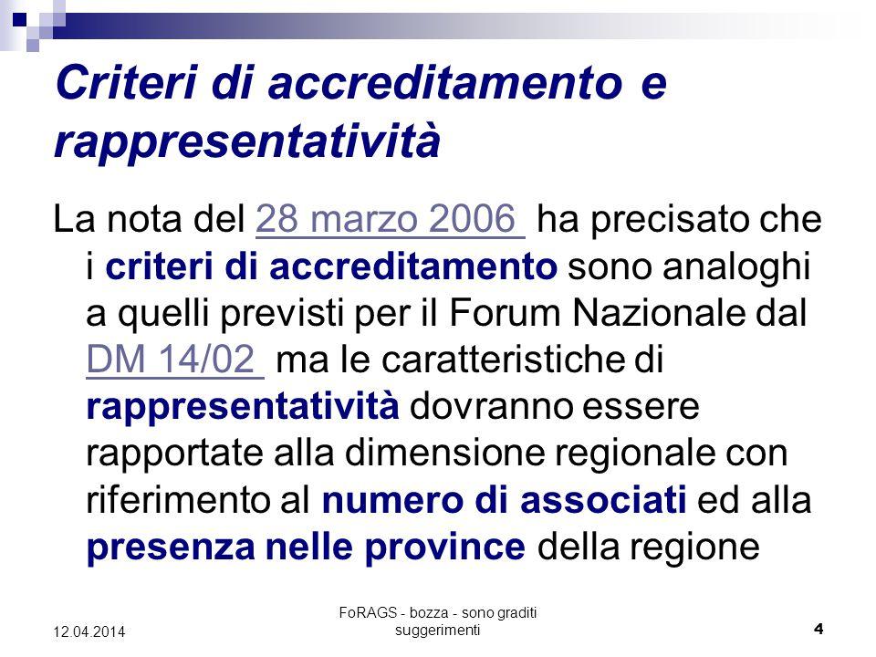 FoRAGS - bozza - sono graditi suggerimenti4 12.04.2014 Criteri di accreditamento e rappresentatività La nota del 28 marzo 2006 ha precisato che i criteri di accreditamento sono analoghi a quelli previsti per il Forum Nazionale dal DM 14/02 ma le caratteristiche di rappresentatività dovranno essere rapportate alla dimensione regionale con riferimento al numero di associati ed alla presenza nelle province della regione28 marzo 2006 DM 14/02