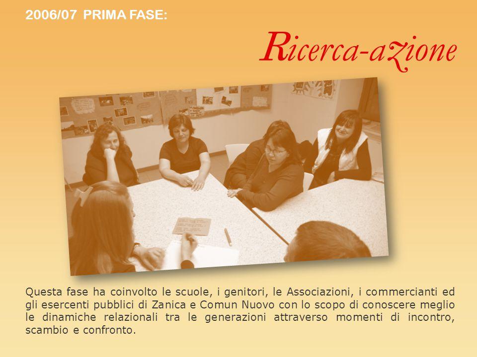 2006/07 PRIMA FASE: R icerca-a z ione Questa fase ha coinvolto le scuole, i genitori, le Associazioni, i commercianti ed gli esercenti pubblici di Zan