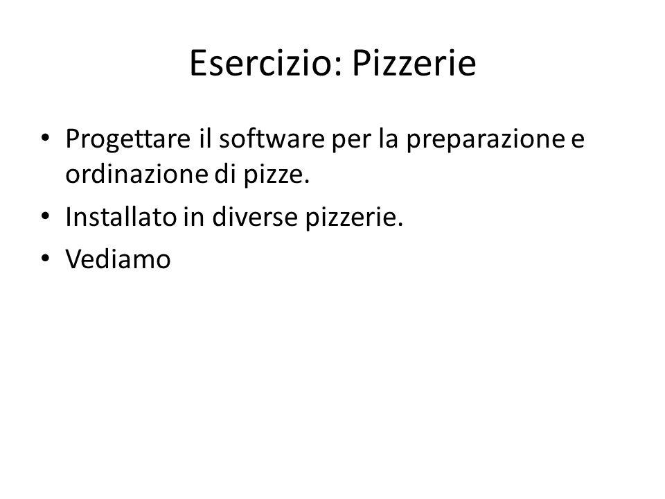 Esercizio: Pizzerie Progettare il software per la preparazione e ordinazione di pizze. Installato in diverse pizzerie. Vediamo