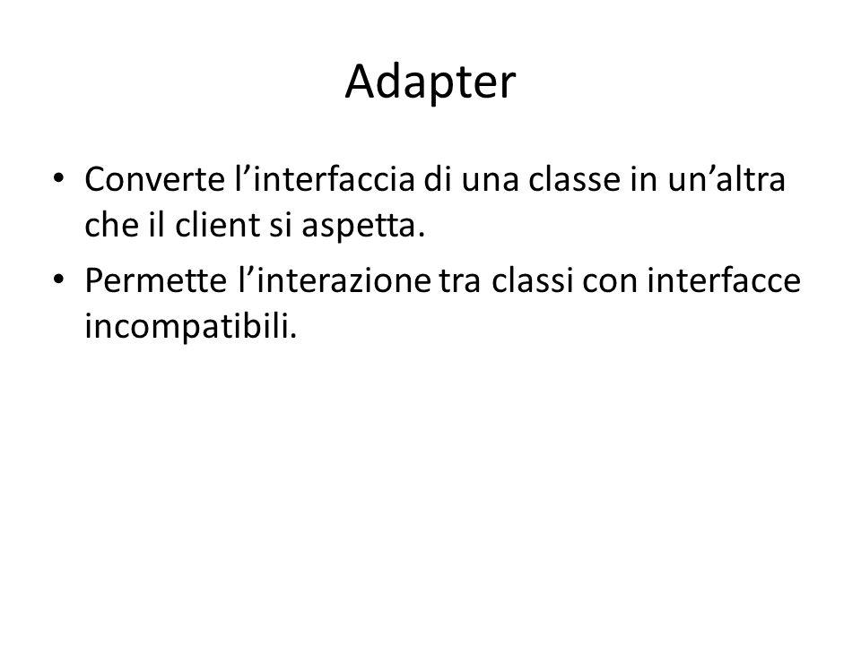 Adapter Converte l'interfaccia di una classe in un'altra che il client si aspetta. Permette l'interazione tra classi con interfacce incompatibili.