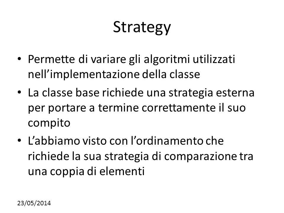 Strategy Permette di variare gli algoritmi utilizzati nell'implementazione della classe La classe base richiede una strategia esterna per portare a te