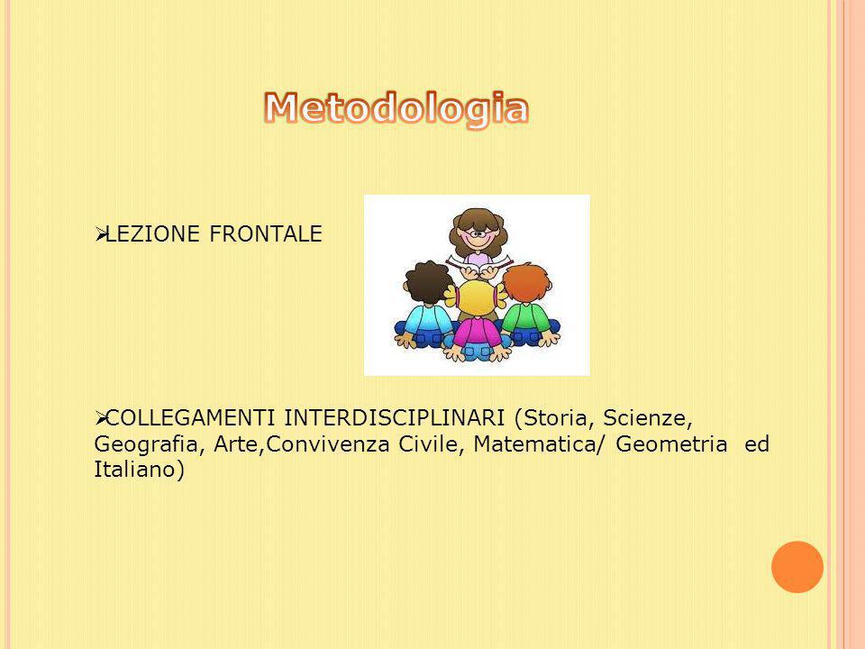  LEZIONE FRONTALE  COLLEGAMENTI INTERDISCIPLINARI (Storia, Scienze, Geografia, Arte,Convivenza Civile, Matematica/ Geometria ed Italiano)