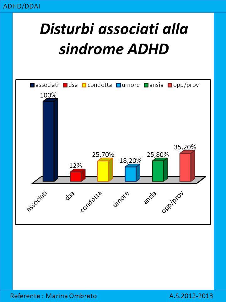ADHD/DDAI Referente : Marina Ombrato A.S.2012-2013 I maschi presentano maggiormente problematiche comportamentali Le femmine presentano maggiormente problemi di attenzione