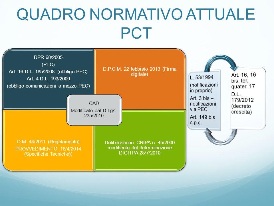 QUADRO NORMATIVO ATTUALE PCT DPR 68/2005 (PEC) Art. 16 D.L. 185/2008 (obbligo PEC) Art. 4 D.L. 193/2009 (obbligo comunicazioni a mezzo PEC) D.P.C.M. 2
