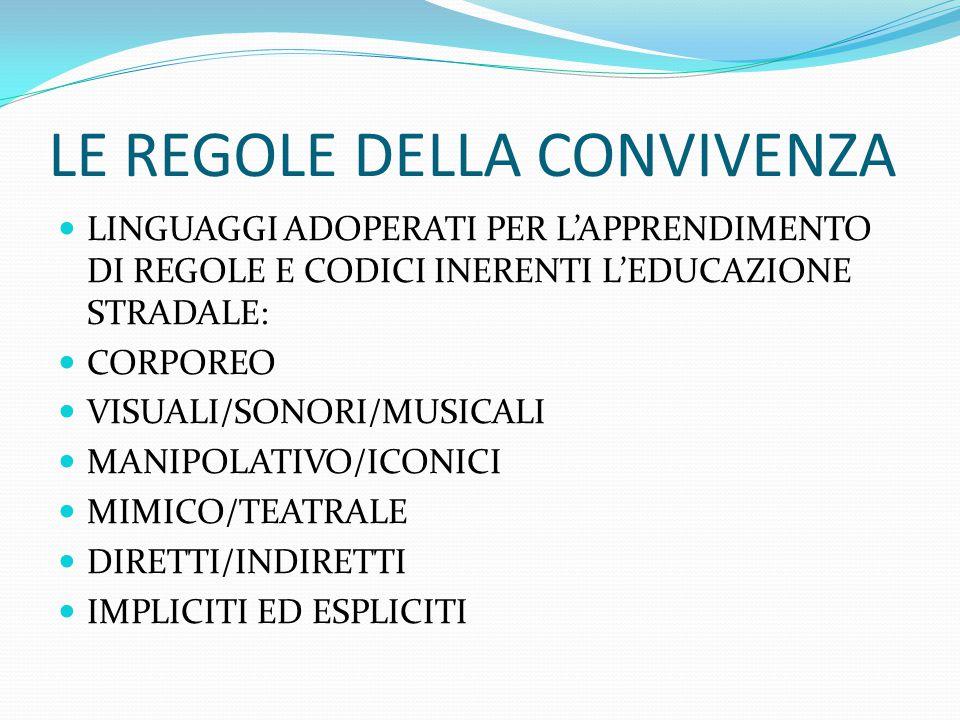 LE REGOLE DELLA CONVIVENZA LINGUAGGI ADOPERATI PER L'APPRENDIMENTO DI REGOLE E CODICI INERENTI L'EDUCAZIONE STRADALE: CORPOREO VISUALI/SONORI/MUSICALI MANIPOLATIVO/ICONICI MIMICO/TEATRALE DIRETTI/INDIRETTI IMPLICITI ED ESPLICITI