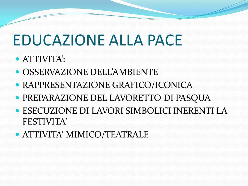 EDUCAZIONE ALLA PACE ATTIVITA': OSSERVAZIONE DELL'AMBIENTE RAPPRESENTAZIONE GRAFICO/ICONICA PREPARAZIONE DEL LAVORETTO DI PASQUA ESECUZIONE DI LAVORI