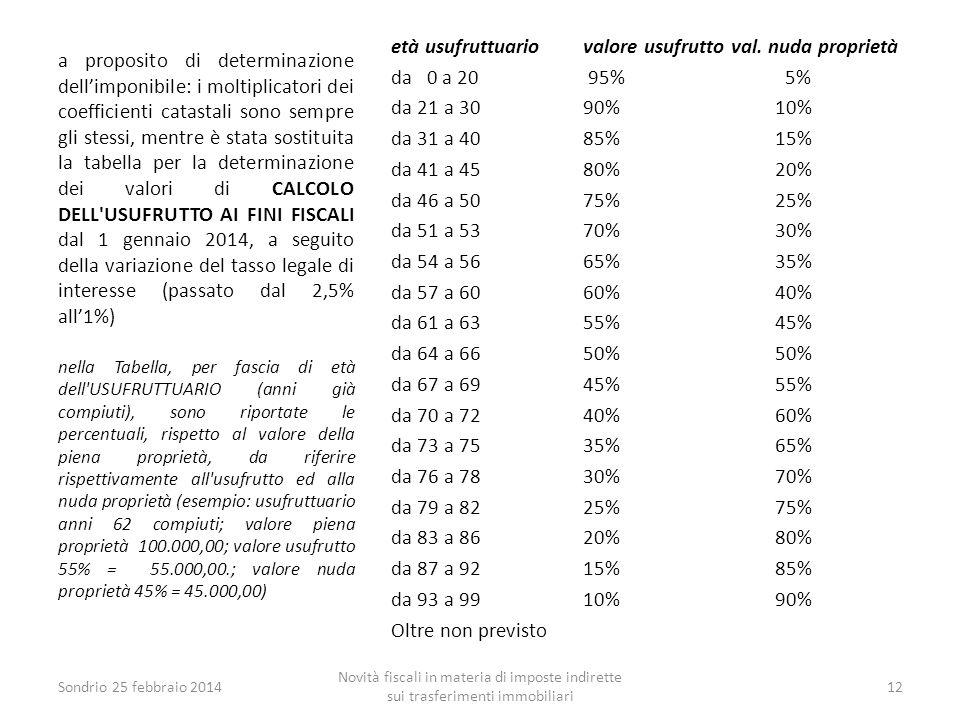 età usufruttuario valore usufrutto val. nuda proprietà da 0 a 20 95% 5% da 21 a 30 90% 10% da 31 a 40 85% 15% da 41 a 45 80% 20% da 46 a 50 75% 25% da