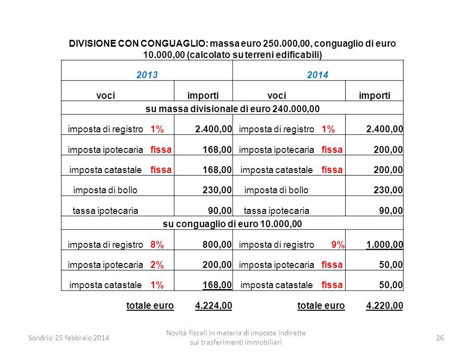 Sondrio 25 febbraio 2014 Novità fiscali in materia di imposte indirette sui trasferimenti immobiliari 26 DIVISIONE CON CONGUAGLIO: massa euro 250.000,