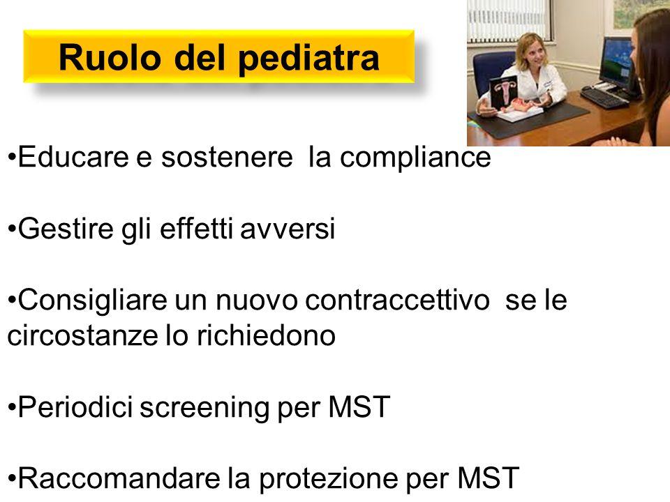 Ruolo del pediatra Educare e sostenere la compliance Gestire gli effetti avversi Consigliare un nuovo contraccettivo se le circostanze lo richiedono Periodici screening per MST Raccomandare la protezione per MST