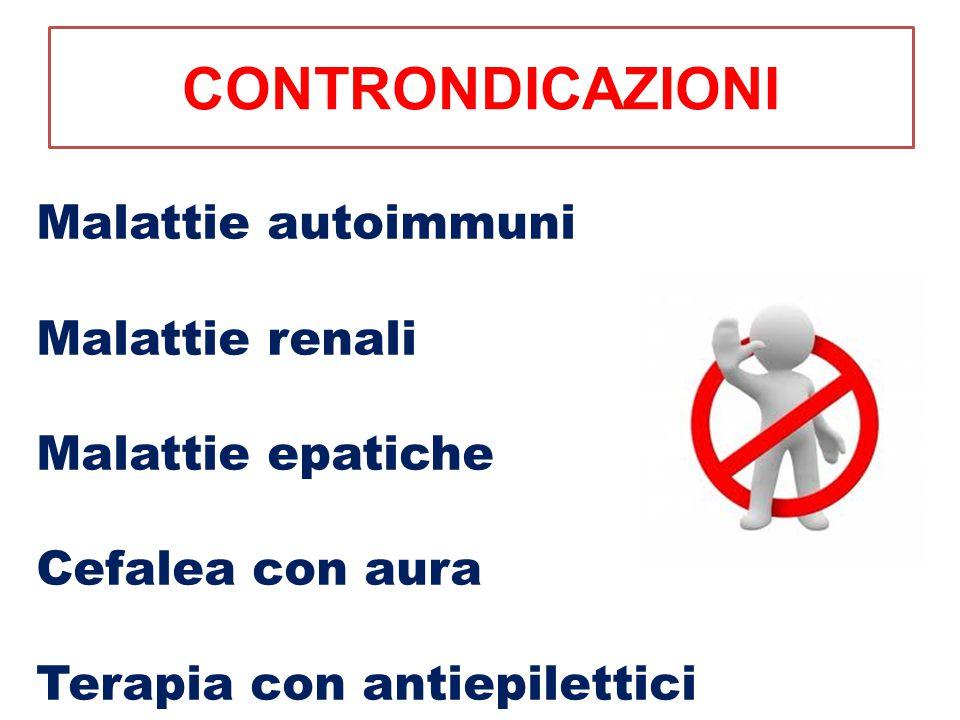 CONTRONDICAZIONI Malattie autoimmuni Malattie renali Malattie epatiche Cefalea con aura Terapia con antiepilettici