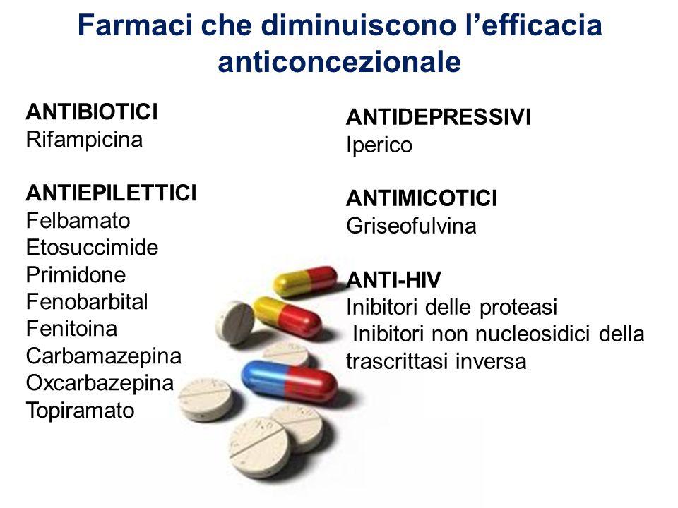 Farmaci che diminuiscono l'efficacia anticoncezionale ANTIBIOTICI Rifampicina ANTIEPILETTICI Felbamato Etosuccimide Primidone Fenobarbital Fenitoina Carbamazepina Oxcarbazepina Topiramato ANTIDEPRESSIVI Iperico ANTIMICOTICI Griseofulvina ANTI-HIV Inibitori delle proteasi Inibitori non nucleosidici della trascrittasi inversa