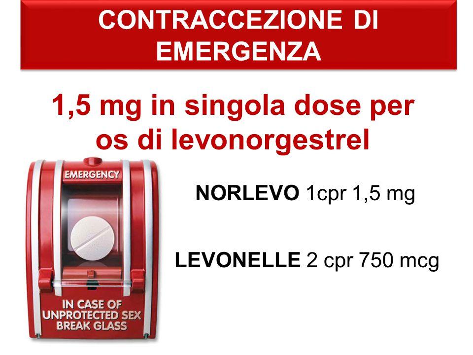 CONTRACCEZIONE DI EMERGENZA NORLEVO 1cpr 1,5 mg LEVONELLE 2 cpr 750 mcg 1,5 mg in singola dose per os di levonorgestrel