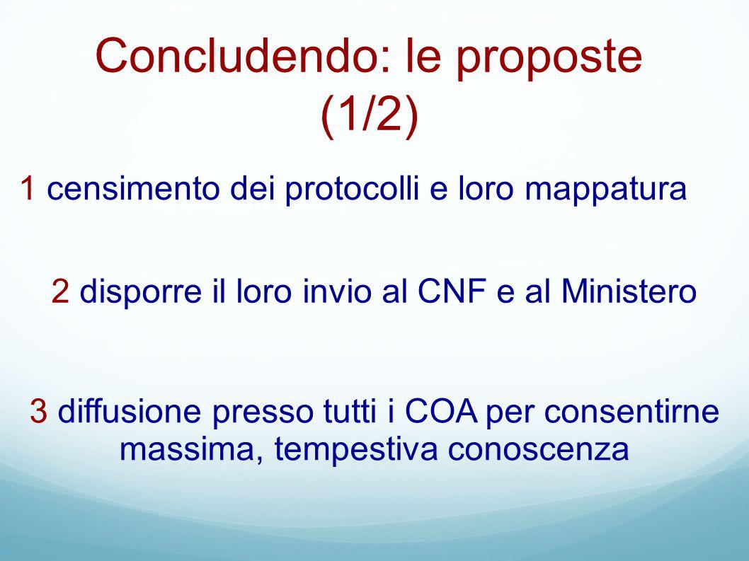 Concludendo: le proposte (1/2) 1 censimento dei protocolli e loro mappatura 2 disporre il loro invio al CNF e al Ministero 3 diffusione presso tutti i