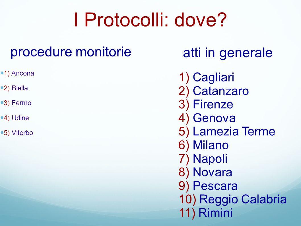 I Protocolli: dove? 1) Ancona 2) Biella 3) Fermo 4) Udine 5) Viterbo procedure monitorie atti in generale 1) Cagliari 2) Catanzaro 3) Firenze 4) Genov