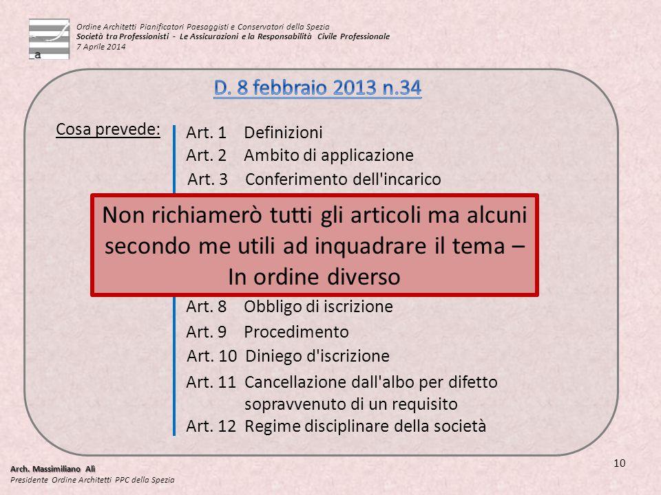 10 Arch. Massimiliano Alì Presidente Ordine Architetti PPC della Spezia Cosa prevede: Art. 1 Definizioni Art. 2 Ambito di applicazione Art. 3 Conferim