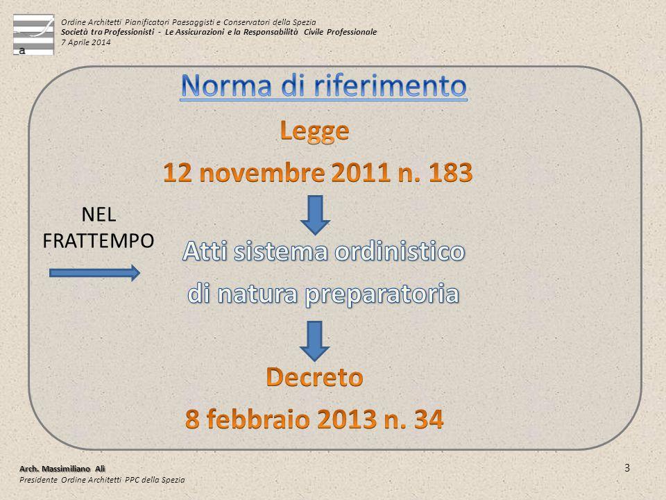 3 Arch. Massimiliano Alì Presidente Ordine Architetti PPC della Spezia NEL FRATTEMPO Ordine Architetti Pianificatori Paesaggisti e Conservatori della