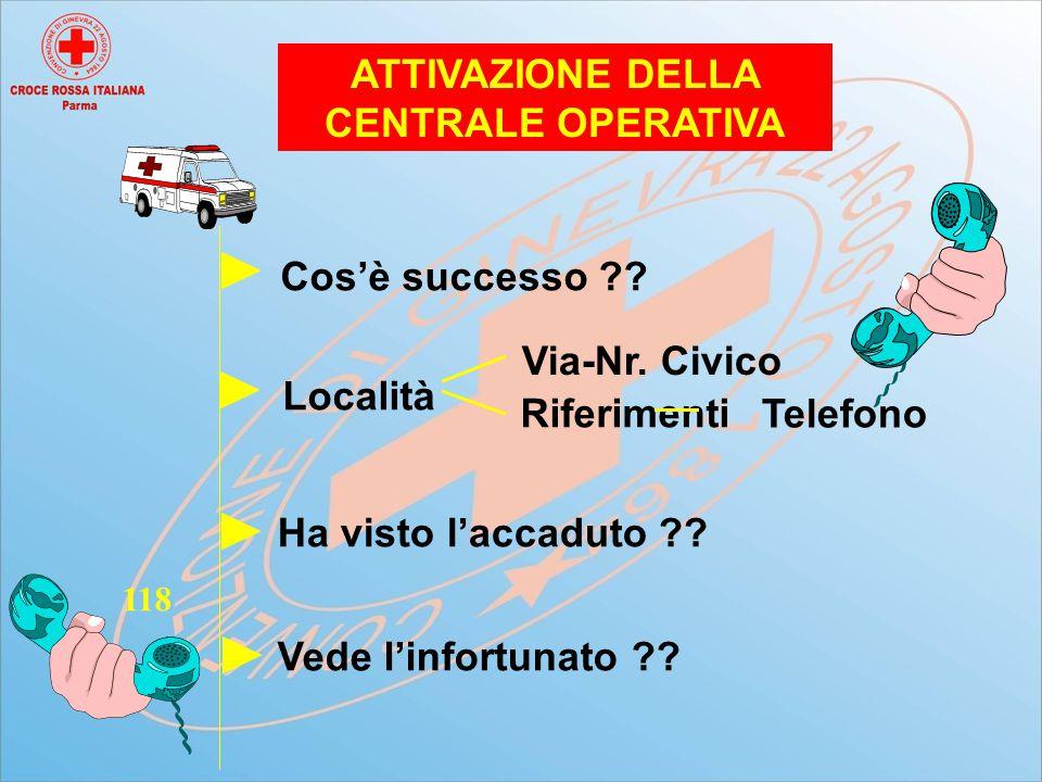 ATTIVAZIONE DELLA CENTRALE OPERATIVA 118 Località Cos'è successo .