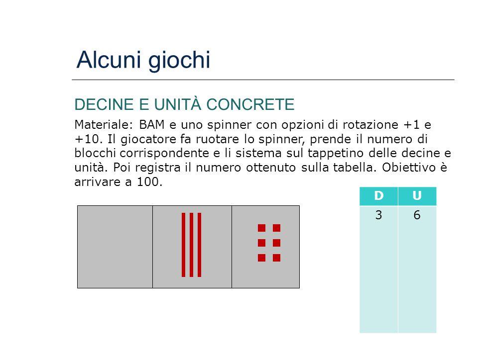 Alcuni giochi DECINE E UNITÀ CONCRETE Materiale: BAM e uno spinner con opzioni di rotazione +1 e +10. Il giocatore fa ruotare lo spinner, prende il nu