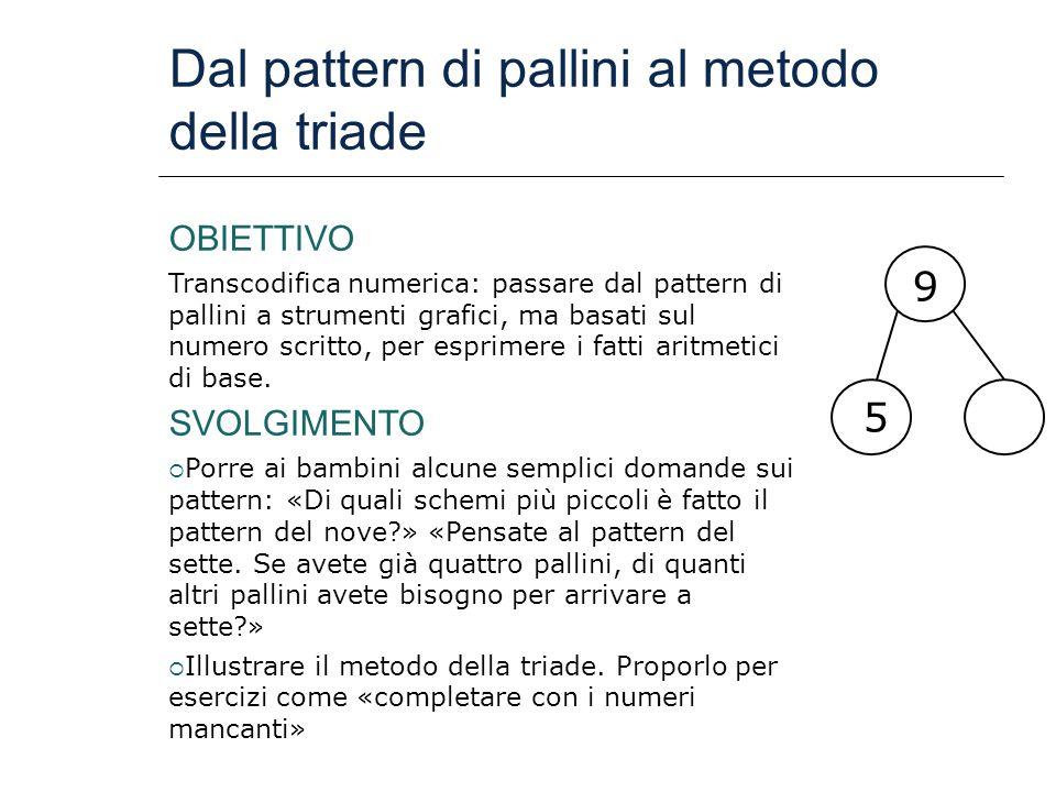 Dal pattern di pallini al metodo della triade OBIETTIVO Transcodifica numerica: passare dal pattern di pallini a strumenti grafici, ma basati sul nume