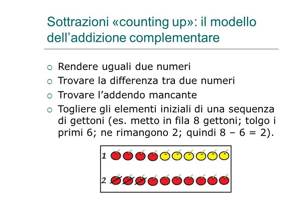 Sottrazioni «counting up»: il modello dell'addizione complementare  Rendere uguali due numeri  Trovare la differenza tra due numeri  Trovare l'adde