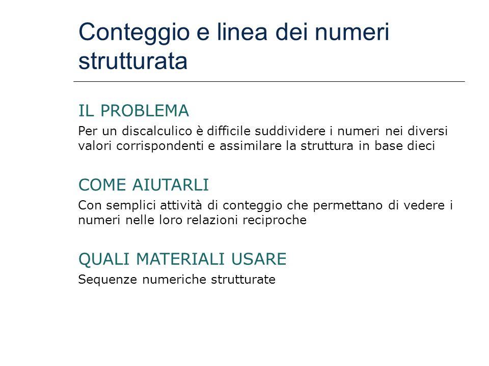 Conteggio e linea dei numeri strutturata IL PROBLEMA Per un discalculico è difficile suddividere i numeri nei diversi valori corrispondenti e assimila