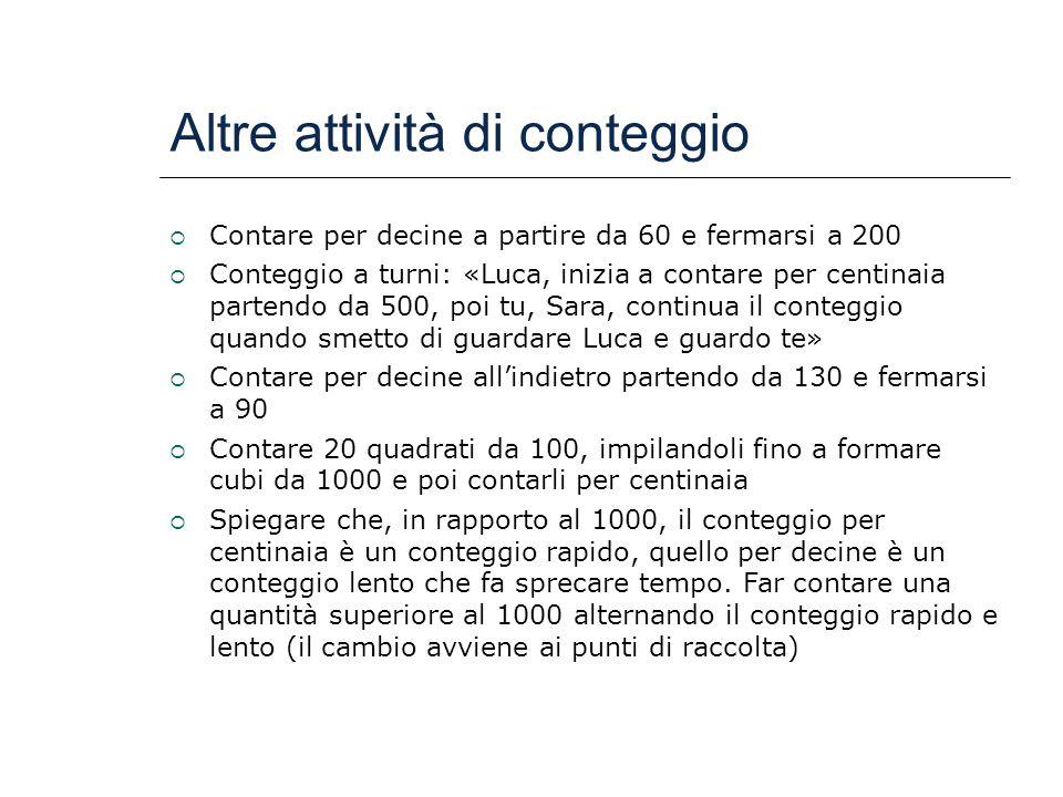 Altre attività di conteggio  Contare per decine a partire da 60 e fermarsi a 200  Conteggio a turni: «Luca, inizia a contare per centinaia partendo