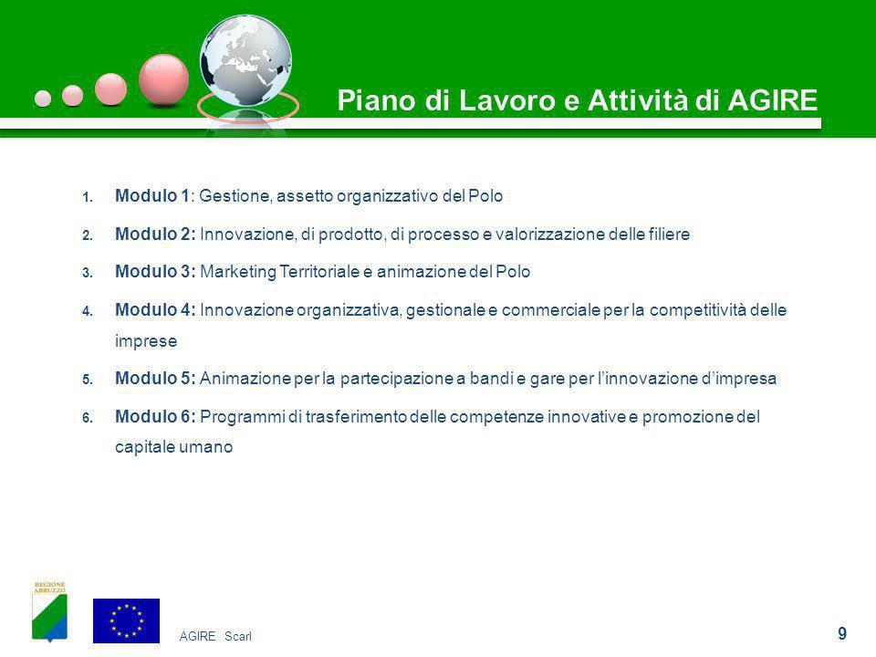 1. Modulo 1: Gestione, assetto organizzativo del Polo 2.