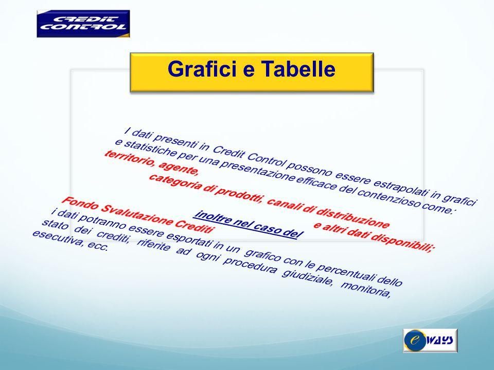 Grafici e Tabelle