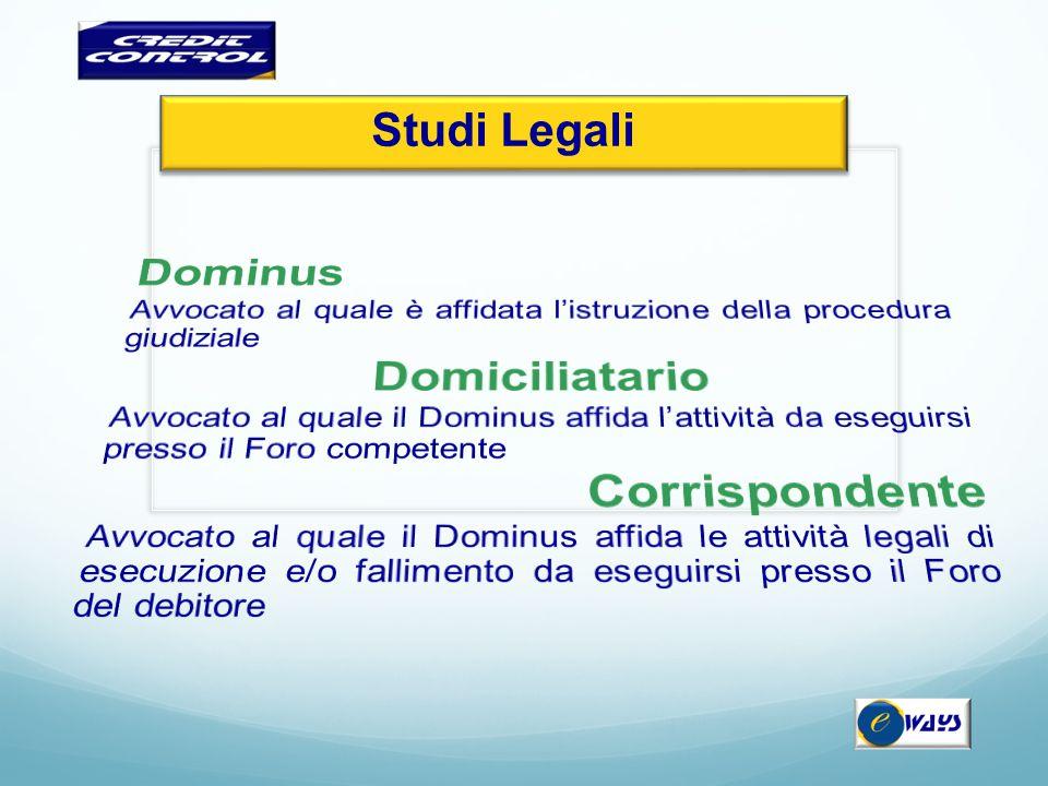 Sezione Studi Legali