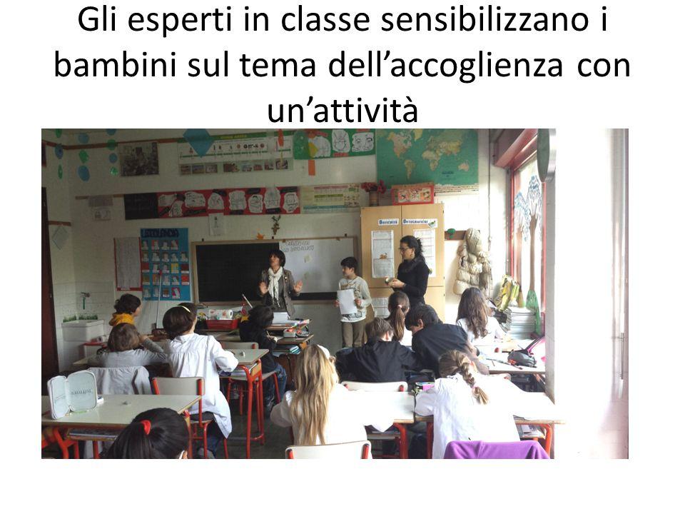 Gli esperti in classe sensibilizzano i bambini sul tema dell'accoglienza con un'attività