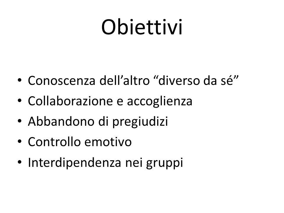 Obiettivi Conoscenza dell'altro diverso da sé Collaborazione e accoglienza Abbandono di pregiudizi Controllo emotivo Interdipendenza nei gruppi