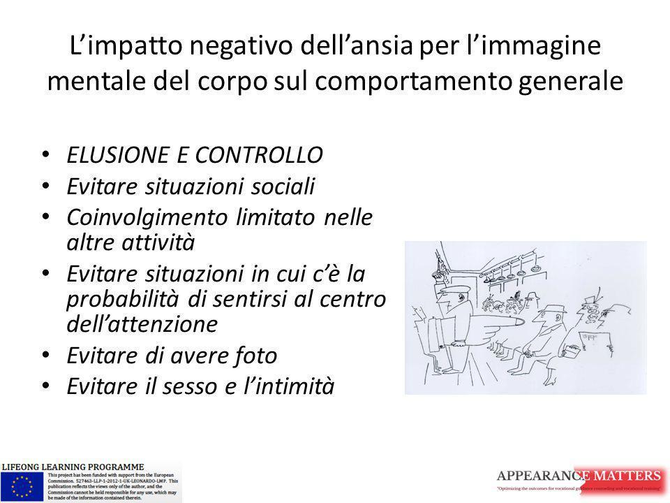 L'impatto negativo dell'ansia per l'immagine mentale del corpo sul comportamento generale ELUSIONE E CONTROLLO Evitare situazioni sociali Coinvolgimen