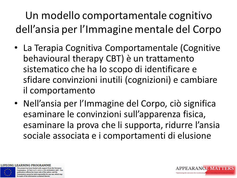 Un modello comportamentale cognitivo dell'ansia per l'Immagine mentale del Corpo La Terapia Cognitiva Comportamentale (Cognitive behavioural therapy C