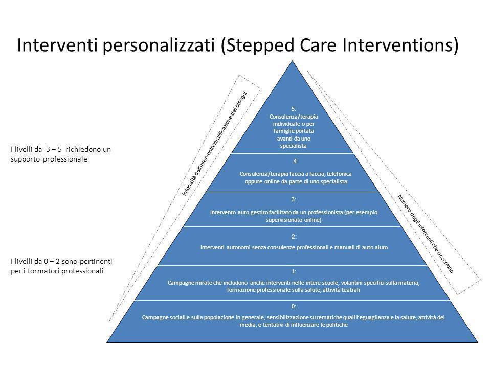 Interventi personalizzati (Stepped Care Interventions) I livelli da 0 – 2 sono pertinenti per i formatori professionali I livelli da 3 – 5 richiedono