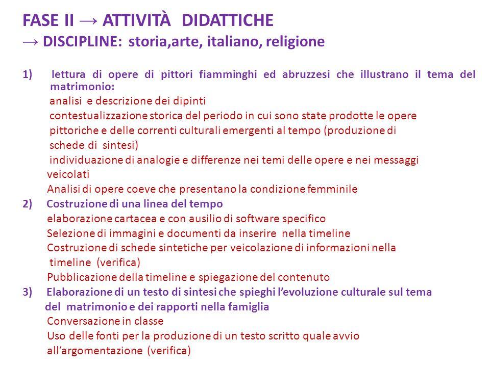 FASE II → ATTIVITÀ DIDATTICHE → DISCIPLINE: storia,arte, italiano, religione 1) lettura di opere di pittori fiamminghi ed abruzzesi che illustrano il