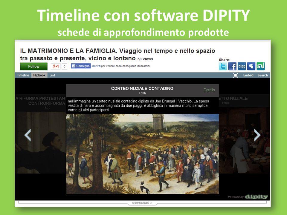 Timeline con software DIPITY schede di approfondimento prodotte