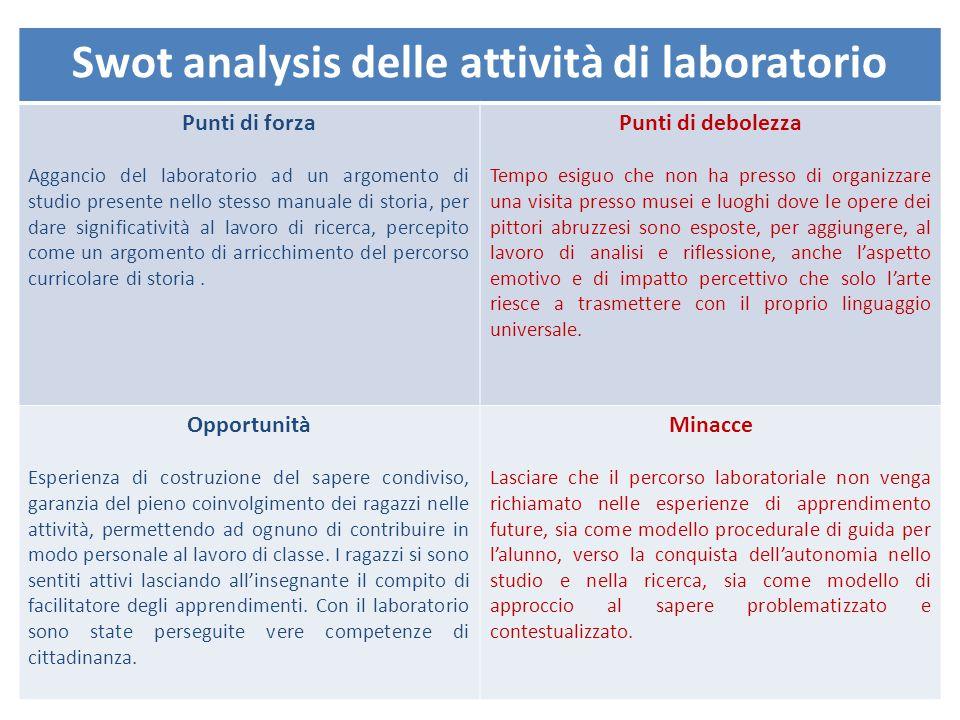 Swot analysis delle attività di laboratorio Punti di forza Aggancio del laboratorio ad un argomento di studio presente nello stesso manuale di storia,