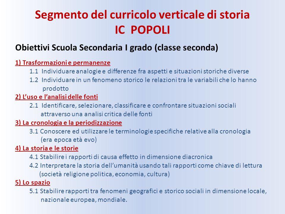Segmento del curricolo verticale di storia IC POPOLI Obiettivi Scuola Secondaria I grado (classe seconda) 1) Trasformazioni e permanenze 1.1 Individua