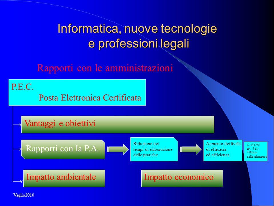 Informatica, nuove tecnologie e professioni legali Rapporti con le amministrazioni Vaglio2010 P.E.C.