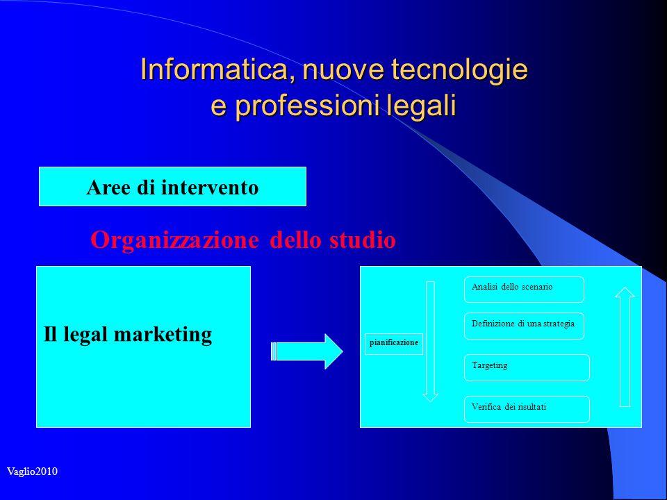 Informatica, nuove tecnologie e professioni legali Organizzazione dello studio Aree di intervento Il legal marketing Vaglio2010 Analisi dello scenario Definizione di una strategia Targeting Verifica dei risultati pianificazione
