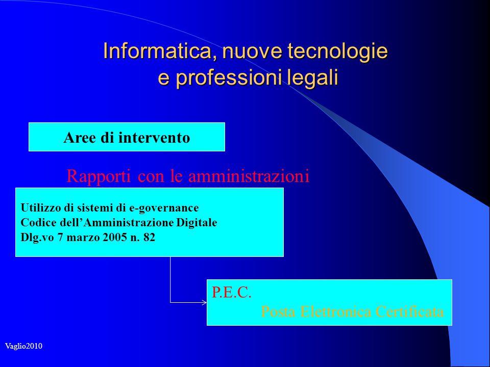Informatica, nuove tecnologie e professioni legali Rapporti con le amministrazioni Aree di intervento Utilizzo di sistemi di e-governance Codice dell'Amministrazione Digitale Dlg.vo 7 marzo 2005 n.