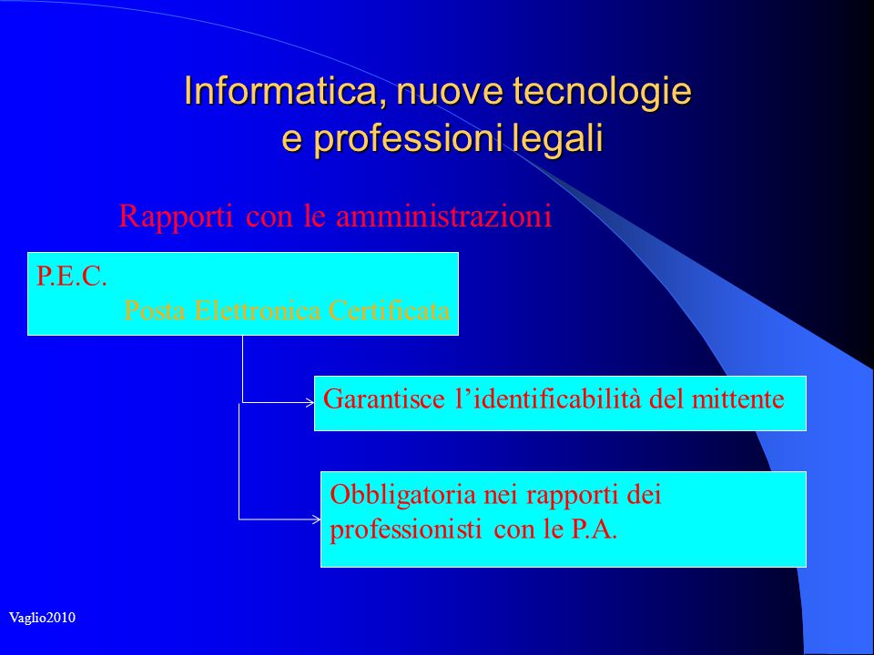Definizioni Informatica, nuove tecnologie e professioni legali Sicurezza del lavoroImplicazioni Vaglio2009 Datore di lavoro Art.