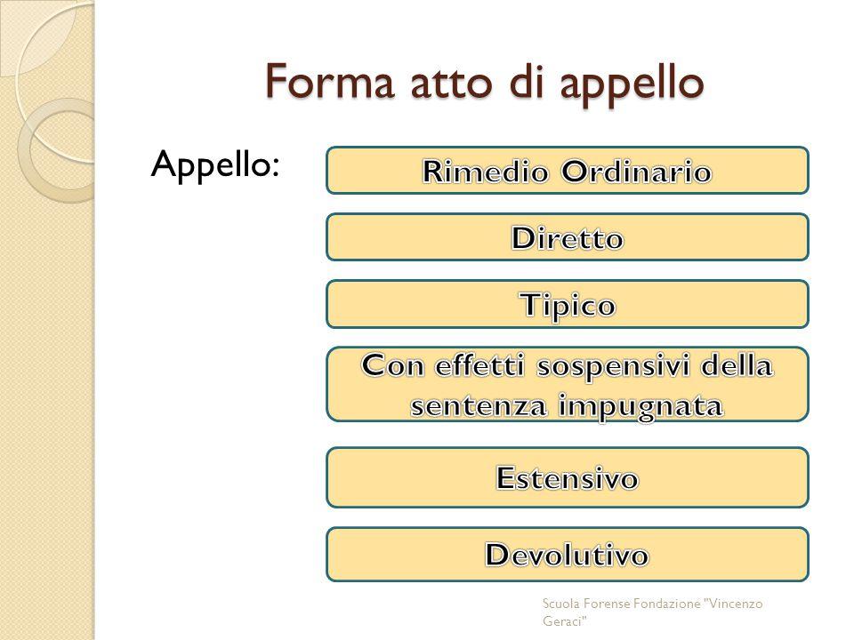 Forma atto di appello Appello: Scuola Forense Fondazione Vincenzo Geraci