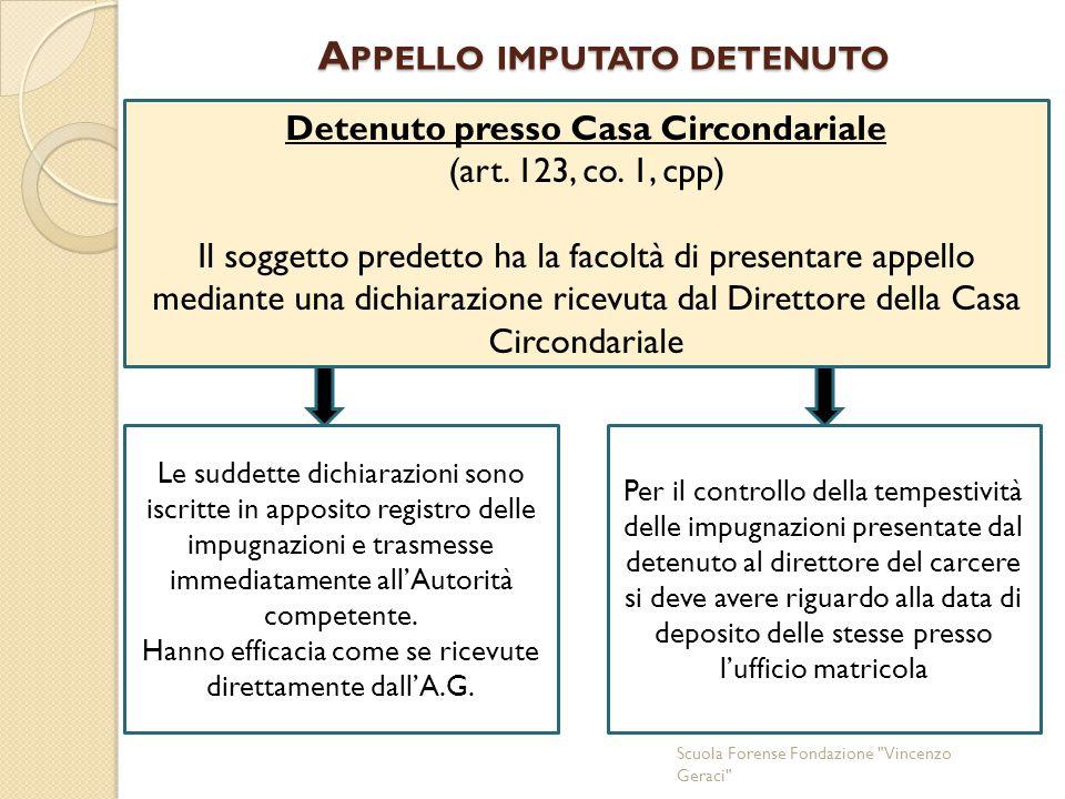 A PPELLO IMPUTATO DETENUTO Scuola Forense Fondazione Vincenzo Geraci Detenuto presso Casa Circondariale (art.
